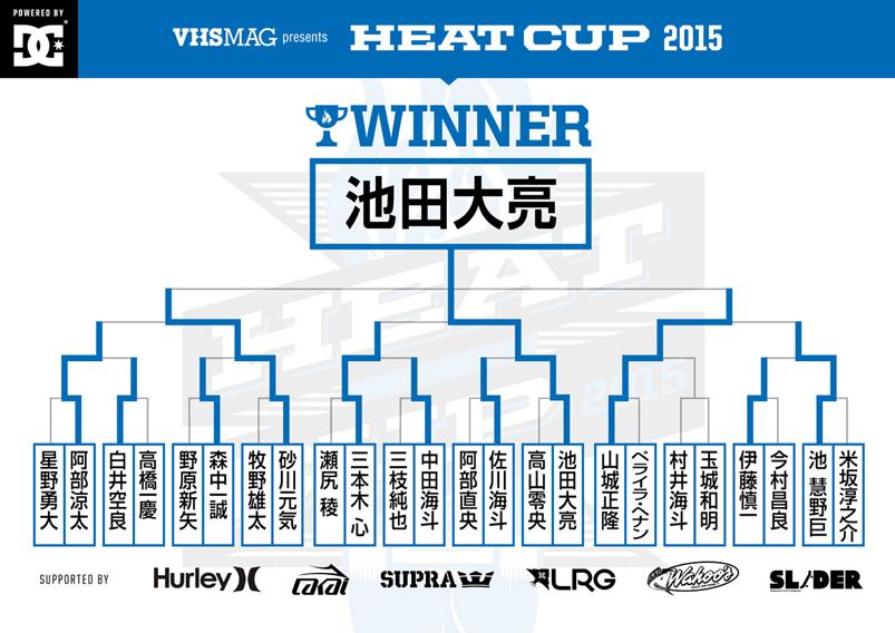 heatcup_hlna